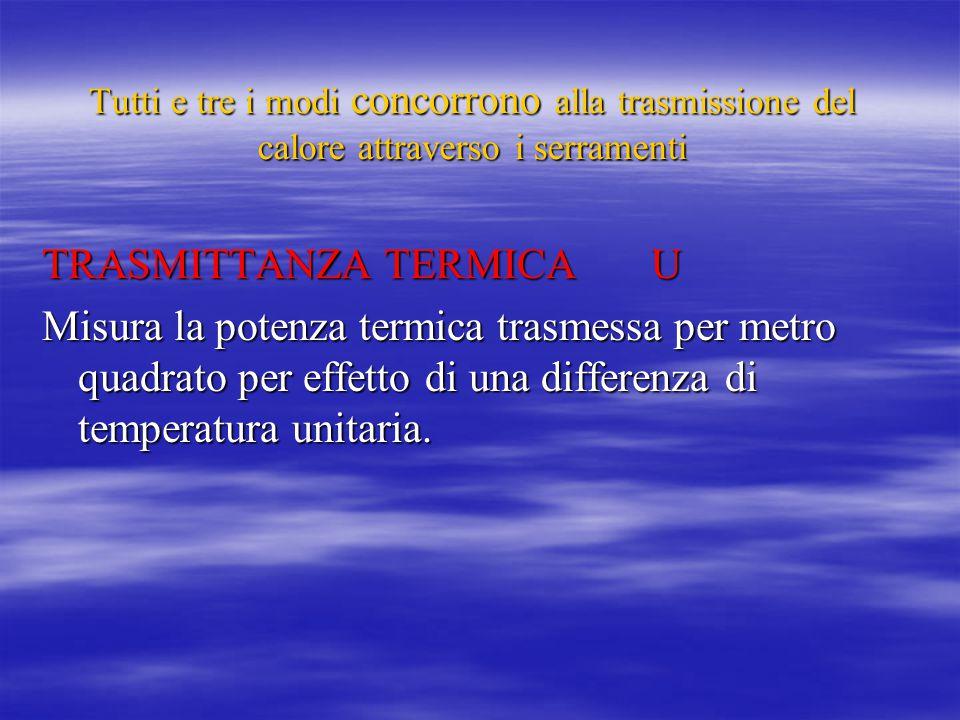 Tutti e tre i modi concorrono alla trasmissione del calore attraverso i serramenti TRASMITTANZA TERMICA U Misura la potenza termica trasmessa per metro quadrato per effetto di una differenza di temperatura unitaria.