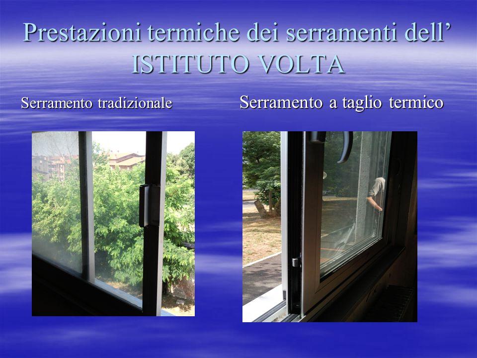 Prestazioni termiche dei serramenti dell' ISTITUTO VOLTA Serramento tradizionale Serramento a taglio termico