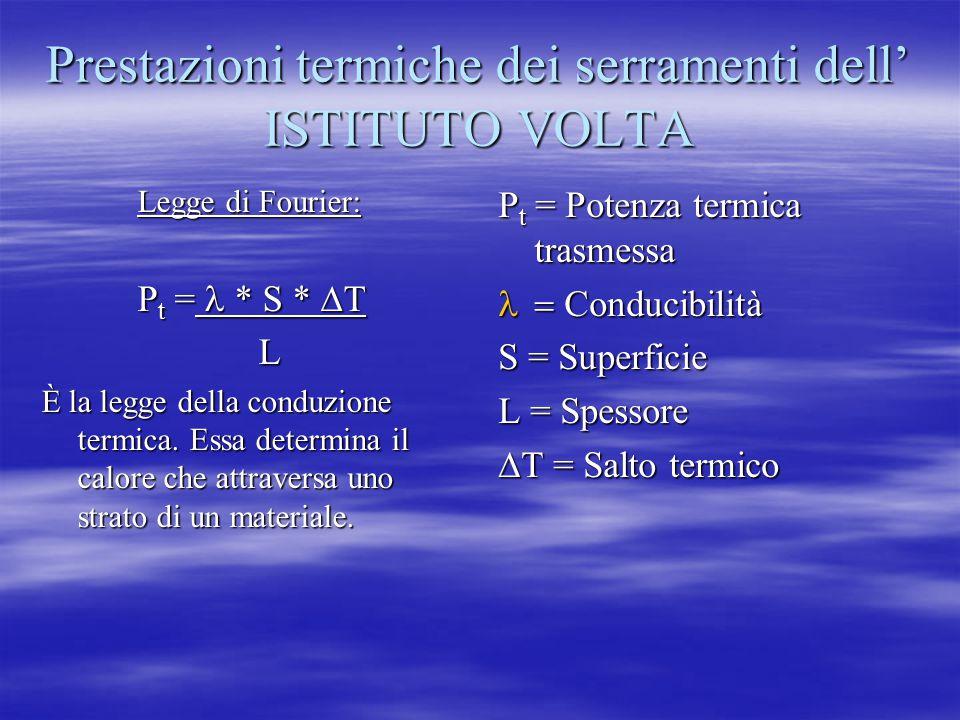 Prestazioni termiche dei serramenti dell' ISTITUTO VOLTA Legge di Fourier: P t = * S *  T L È la legge della conduzione termica.