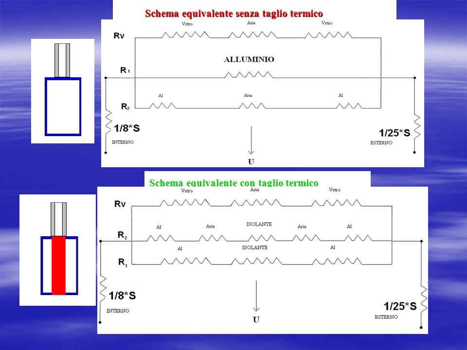 Schema equivalente senza taglio termico Schema equivalente con taglio termico