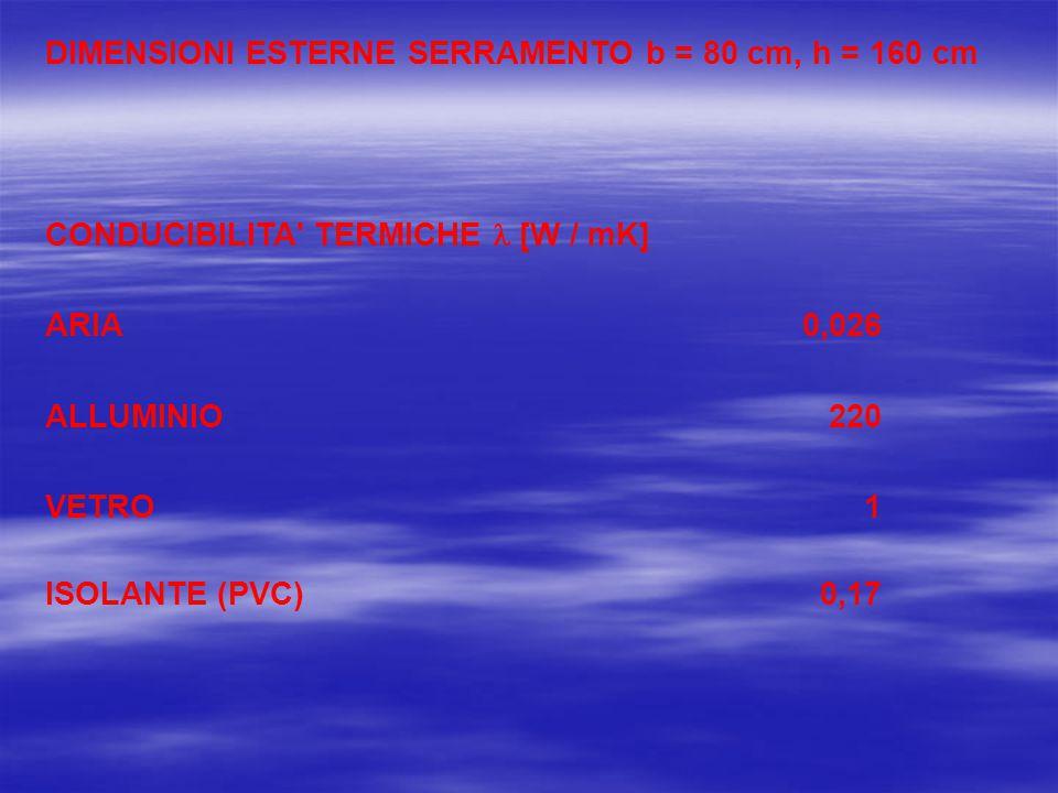 DIMENSIONI ESTERNE SERRAMENTO b = 80 cm, h = 160 cm CONDUCIBILITA TERMICHE [W / mK] ARIA0,026 ALLUMINIO220 VETRO1 ISOLANTE (PVC)0,17