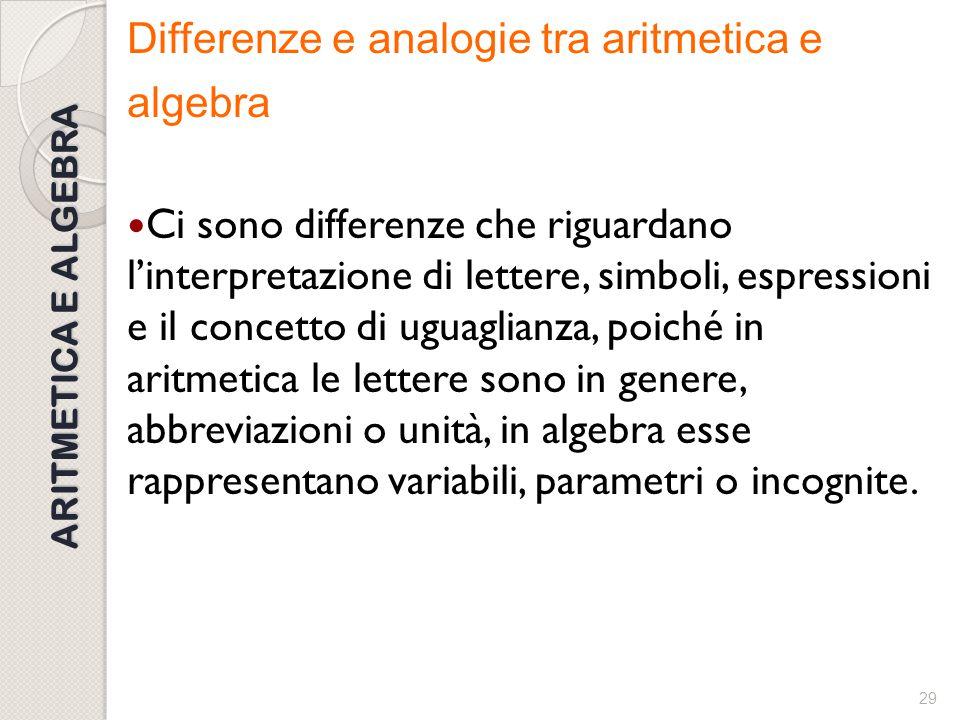 28 ARITMETICA E ALGEBRA Difficoltà degli studenti nello studio dell'algebra Per capire le difficoltà degli studenti nell'apprendimento dell'algebra pu