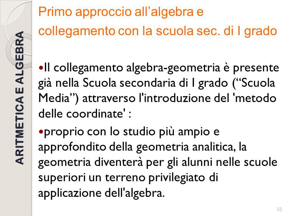 32 ARITMETICA E ALGEBRA Primo approccio all'algebra Abbiamo visto che il primo approccio all'algebra è quello di un ampliamento dell'ambiente dell'ari