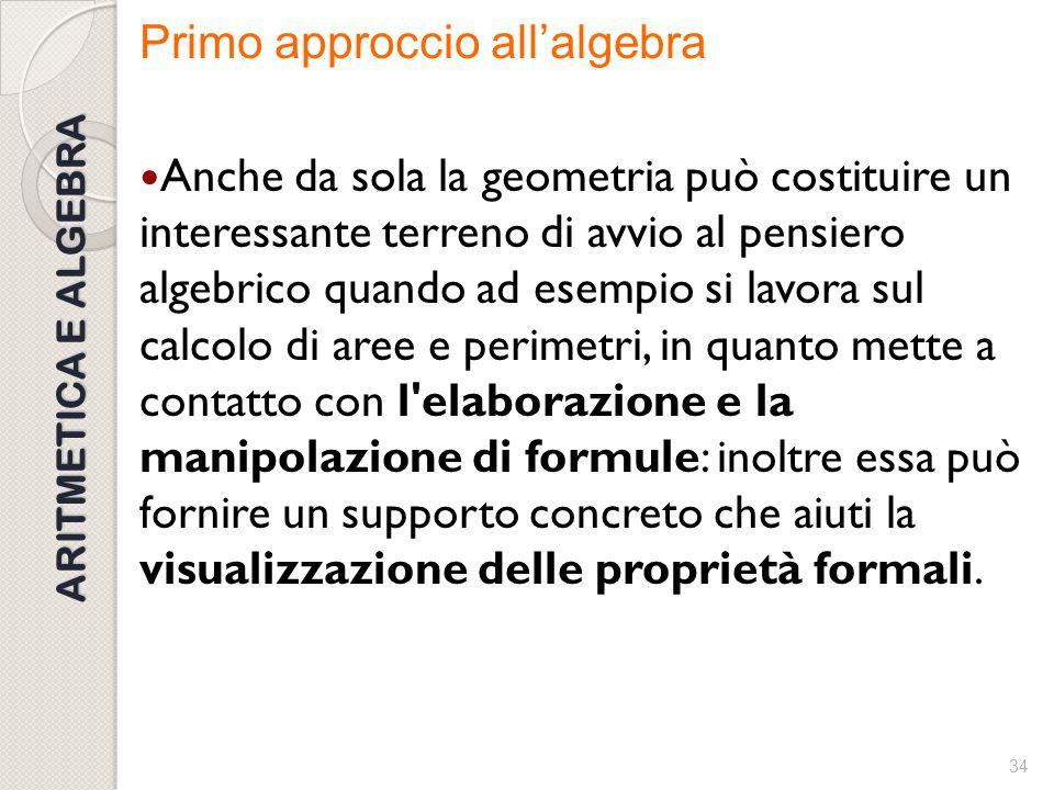 33 ARITMETICA E ALGEBRA Primo approccio all'algebra e collegamento con la scuola sec. di I grado Il collegamento algebra-geometria è presente già nell