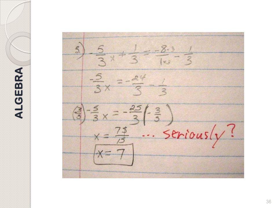 35 ALGEBRA ALGEBRA Problemi ed equazioni La nascita dell'algebra è storicamente legata allo studio delle equazioni e alla loro risoluzione. Dal punto