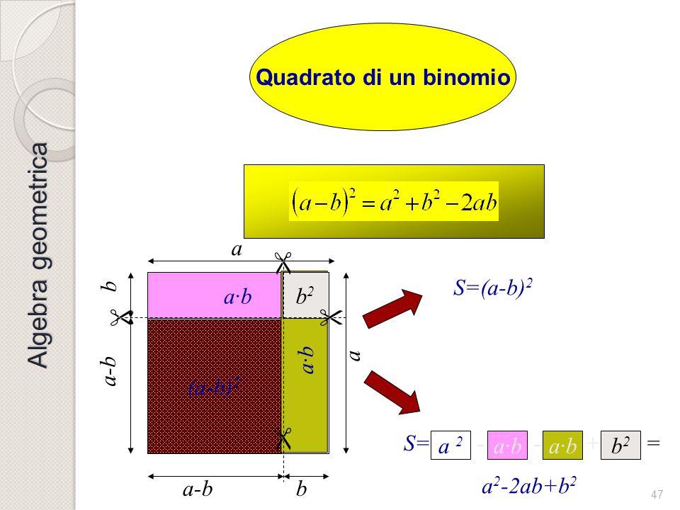 46 Quadrato di un binomio a b a b S = a2a2 + b2b2 + ab +       = a 2 +b 2 +2ab Algebra geometrica