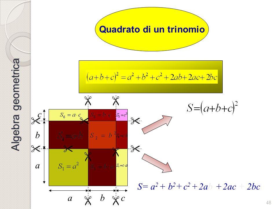 47 a2a2 (a-b) 2 a·b b2b2 Quadrato di un binomio a-bb a b a S=(a-b) 2 S= a 2 b2b2 +- a·b - = a 2 -2ab+b 2    Algebra geometrica