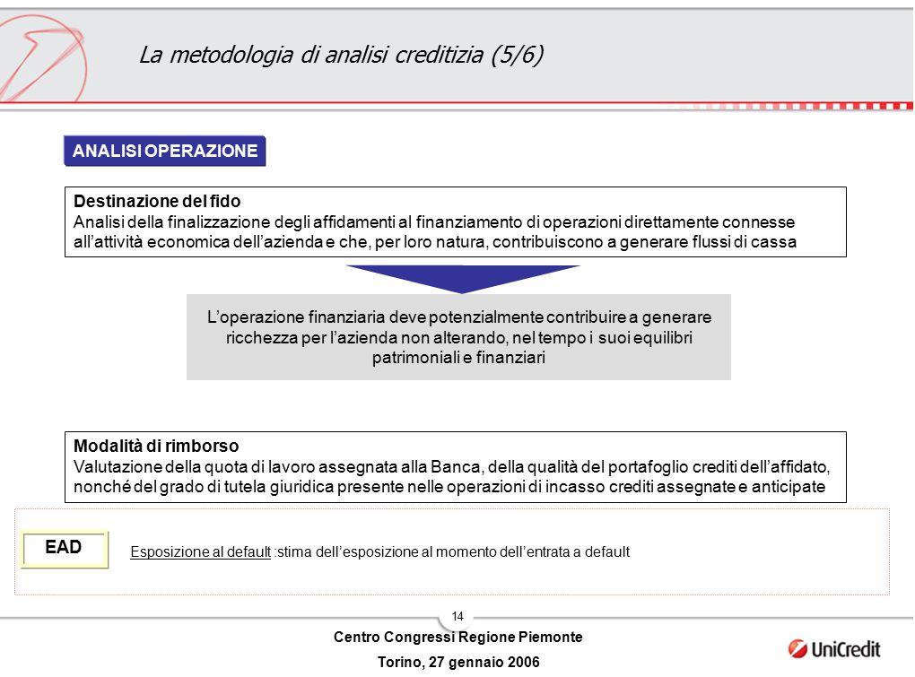 14 Centro Congressi Regione Piemonte Torino, 27 gennaio 2006 L'operazione finanziaria deve potenzialmente contribuire a generare ricchezza per l'azien