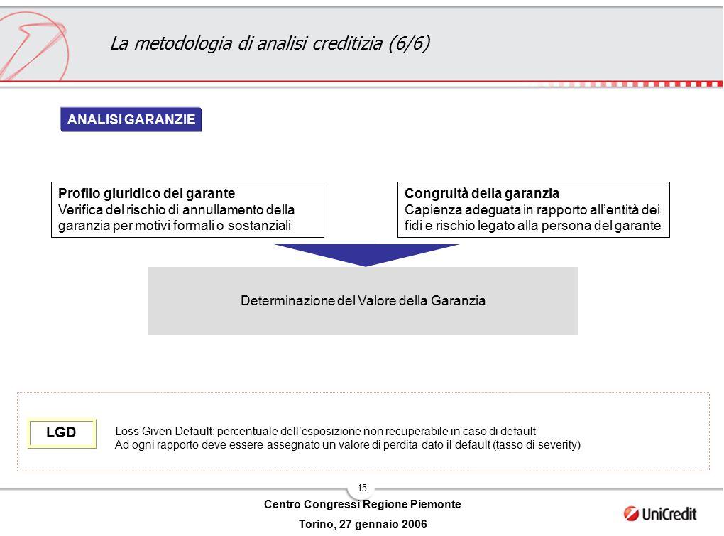 15 Centro Congressi Regione Piemonte Torino, 27 gennaio 2006 ANALISI GARANZIE La metodologia di analisi creditizia (6/6) Profilo giuridico del garante