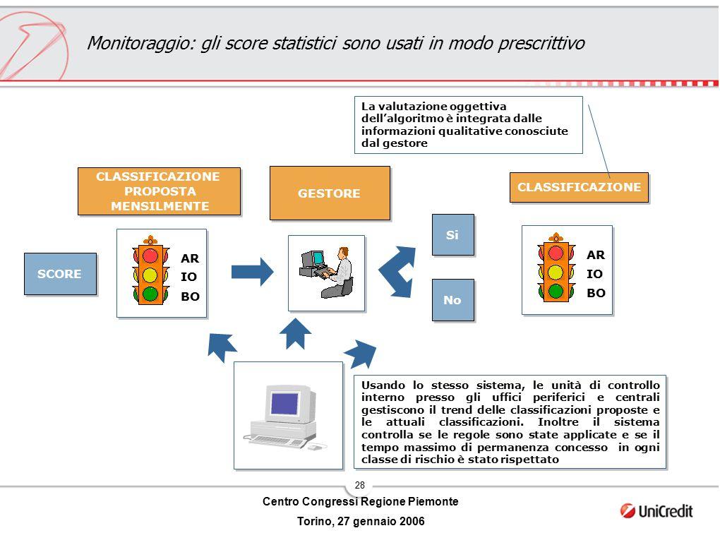 28 Centro Congressi Regione Piemonte Torino, 27 gennaio 2006 Usando lo stesso sistema, le unità di controllo interno presso gli uffici periferici e ce