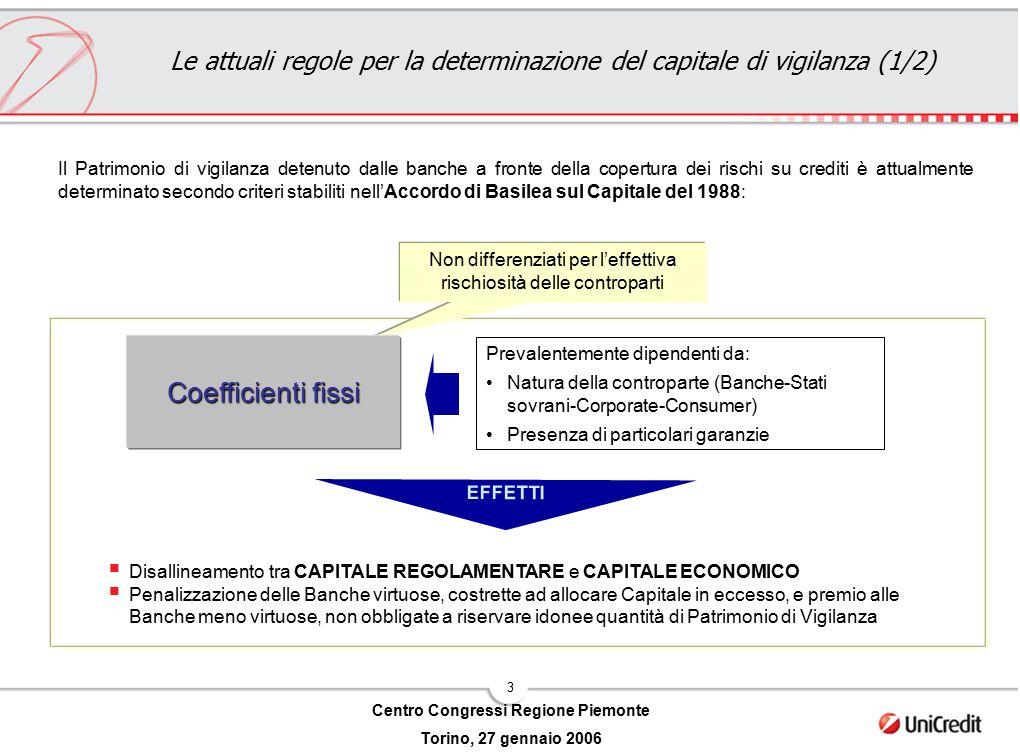 3 Centro Congressi Regione Piemonte Torino, 27 gennaio 2006 Il Patrimonio di vigilanza detenuto dalle banche a fronte della copertura dei rischi su cr
