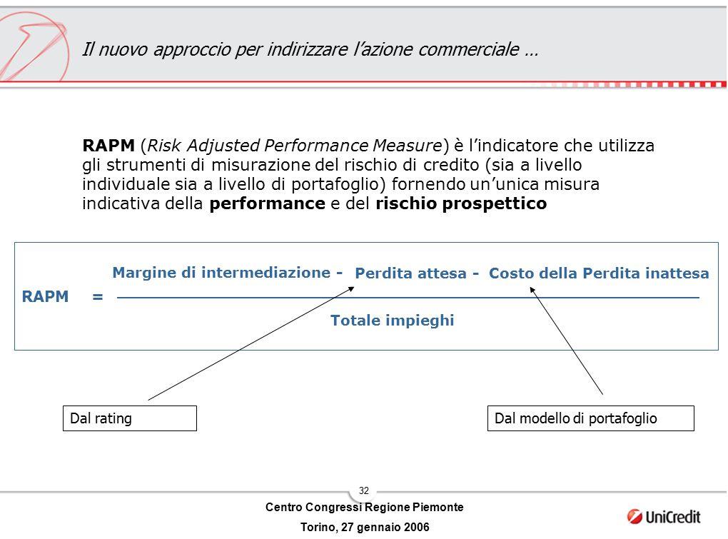 32 Centro Congressi Regione Piemonte Torino, 27 gennaio 2006 RAPM (Risk Adjusted Performance Measure) è l'indicatore che utilizza gli strumenti di mis
