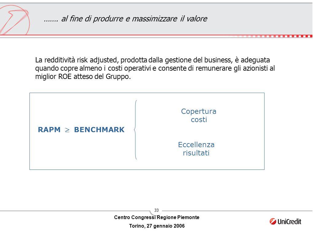 33 Centro Congressi Regione Piemonte Torino, 27 gennaio 2006 ……. al fine di produrre e massimizzare il valore RAPM  BENCHMARK Copertura costi Eccelle