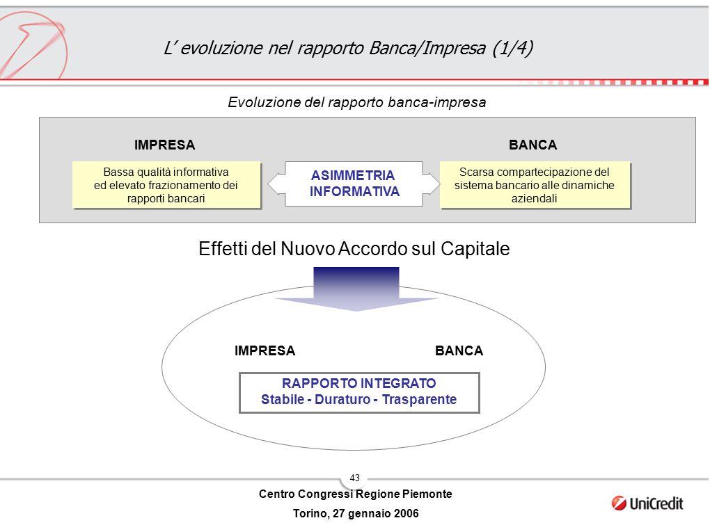 43 Centro Congressi Regione Piemonte Torino, 27 gennaio 2006 L' evoluzione nel rapporto Banca/Impresa (1/4) Evoluzione del rapporto banca-impresa Bass