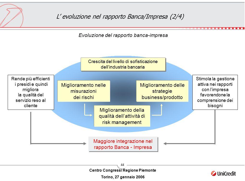 44 Centro Congressi Regione Piemonte Torino, 27 gennaio 2006 Crescita del livello di sofisticazione dell'industria bancaria Miglioramento della qualit