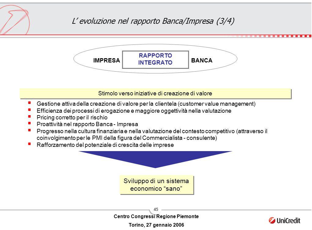 45 Centro Congressi Regione Piemonte Torino, 27 gennaio 2006 RAPPORTO INTEGRATO Stimolo verso iniziative di creazione di valore  Gestione attiva dell