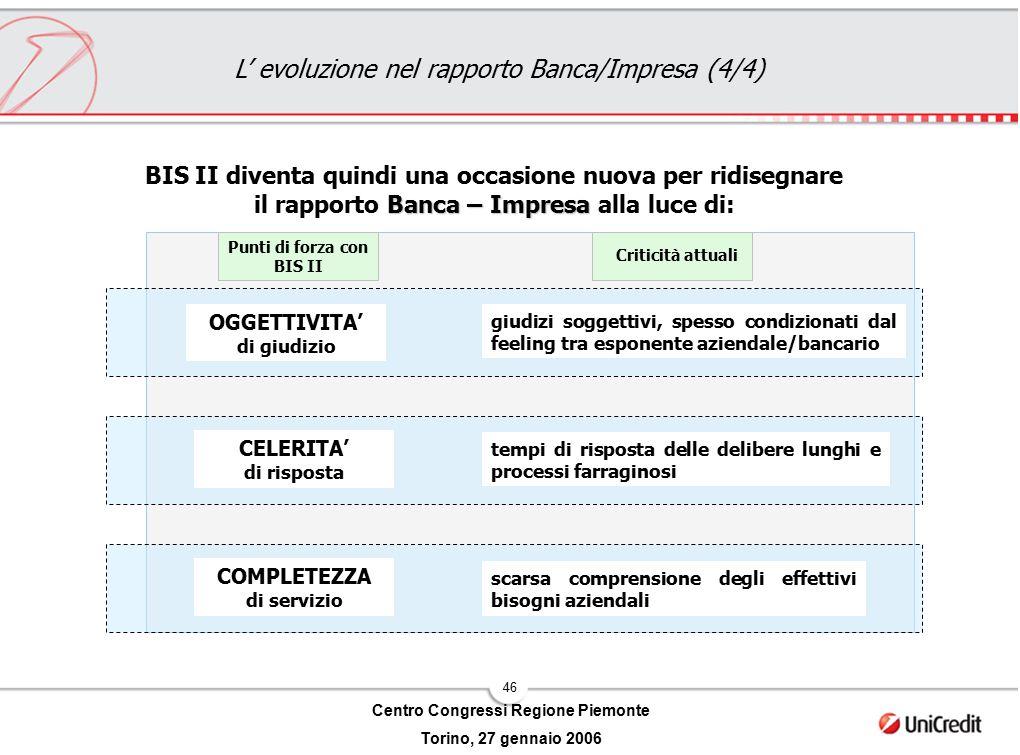 46 Centro Congressi Regione Piemonte Torino, 27 gennaio 2006 Banca – Impresa BIS II diventa quindi una occasione nuova per ridisegnare il rapporto Ban