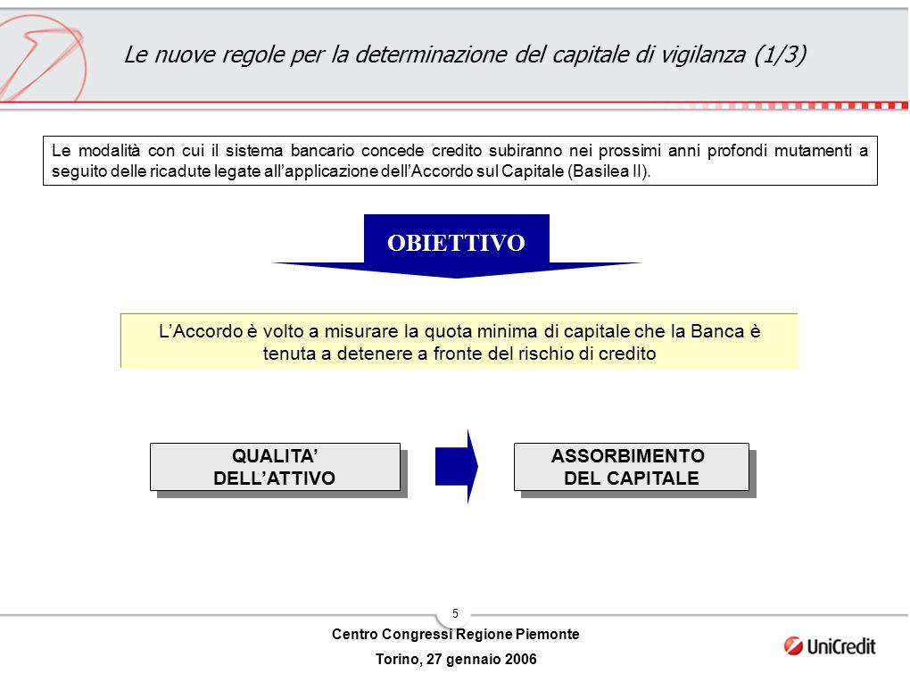 5 Centro Congressi Regione Piemonte Torino, 27 gennaio 2006 Le modalità con cui il sistema bancario concede credito subiranno nei prossimi anni profon