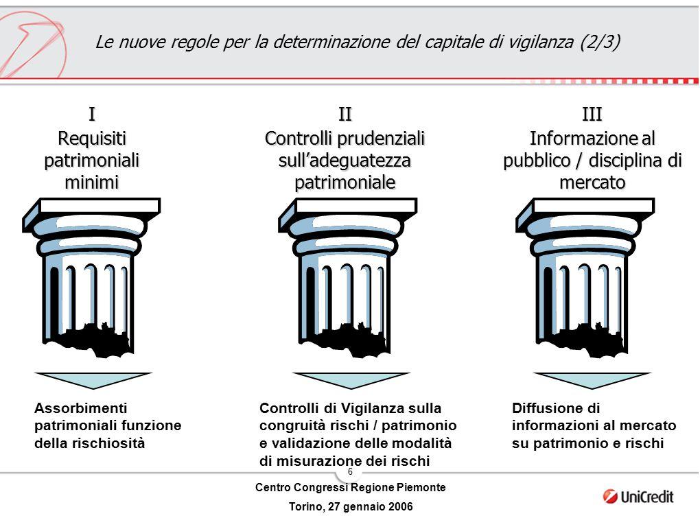 6 Centro Congressi Regione Piemonte Torino, 27 gennaio 2006 I Requisiti patrimoniali minimi II Controlli prudenziali sull'adeguatezza patrimoniale III