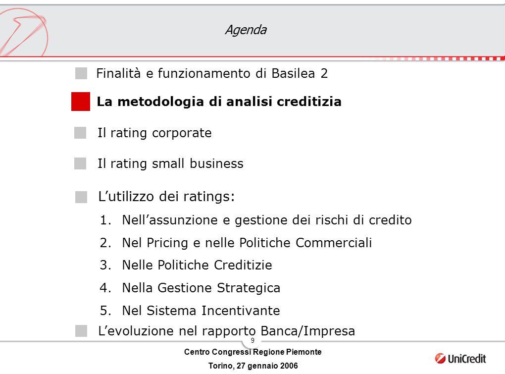 9 Centro Congressi Regione Piemonte Torino, 27 gennaio 2006 Agenda L'utilizzo dei ratings: Il rating corporate Il rating small business Finalità e fun