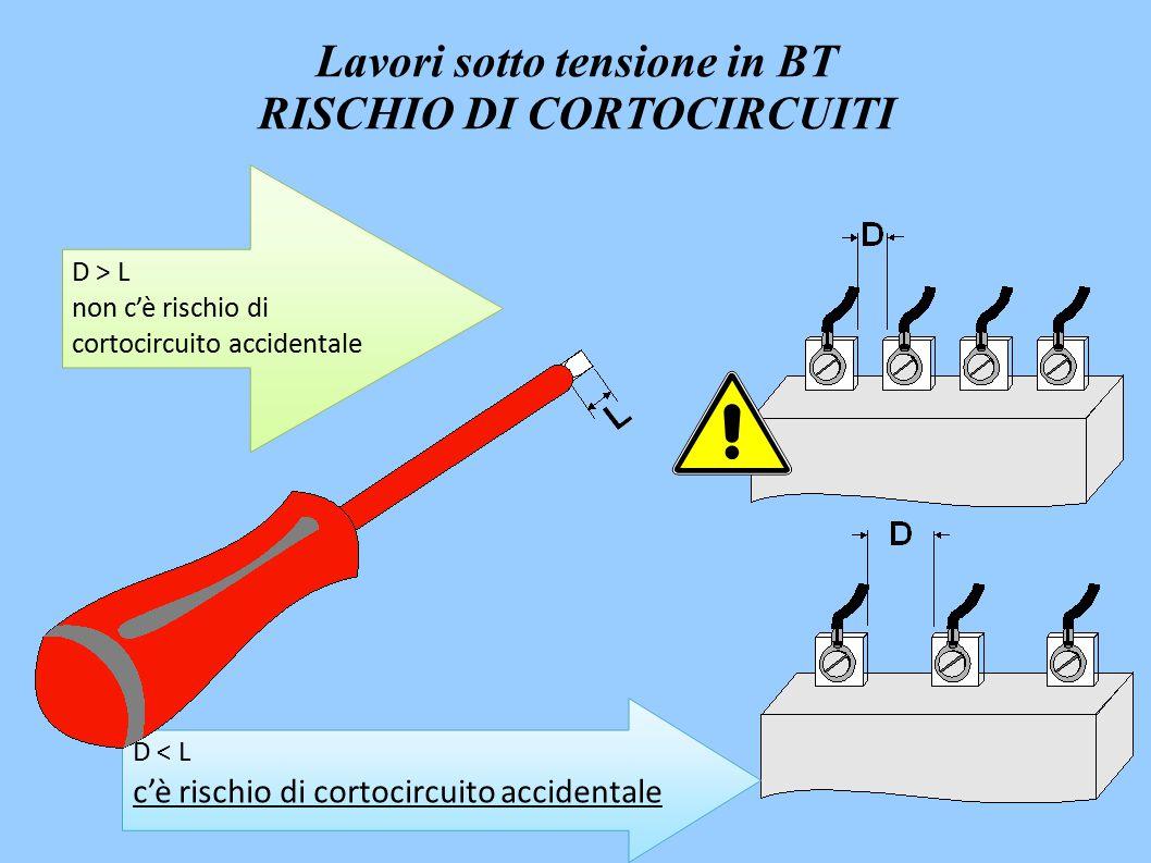 D < L c'è rischio di cortocircuito accidentale D > L non c'è rischio di cortocircuito accidentale Lavori sotto tensione in BT RISCHIO DI CORTOCIRCUITI