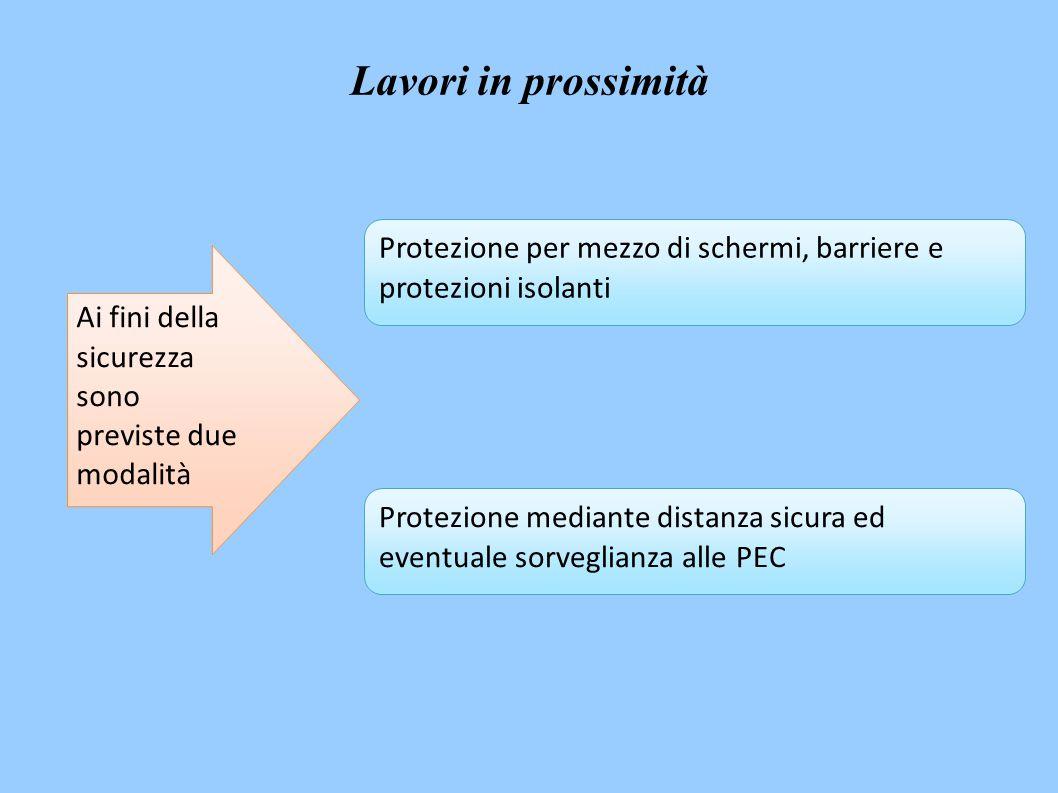 Ai fini della sicurezza sono previste due modalità Protezione per mezzo di schermi, barriere e protezioni isolanti Protezione mediante distanza sicura ed eventuale sorveglianza alle PEC Lavori in prossimità