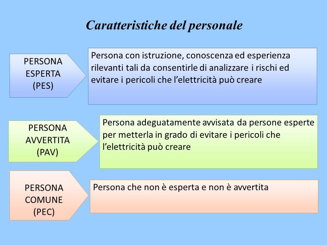 Persona con istruzione, conoscenza ed esperienza rilevanti tali da consentirle di analizzare i rischi ed evitare i pericoli che l'elettricità può creare Persona adeguatamente avvisata da persone esperte per metterla in grado di evitare i pericoli che l'elettricità può creare PERSONA AVVERTITA (PAV) PERSONA COMUNE (PEC) PERSONA ESPERTA (PES) Persona che non è esperta e non è avvertita Caratteristiche del personale