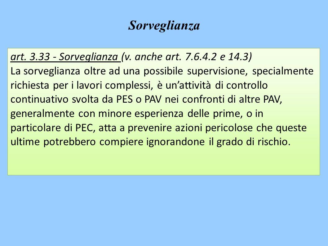 art. 3.33 - Sorveglianza (v. anche art.