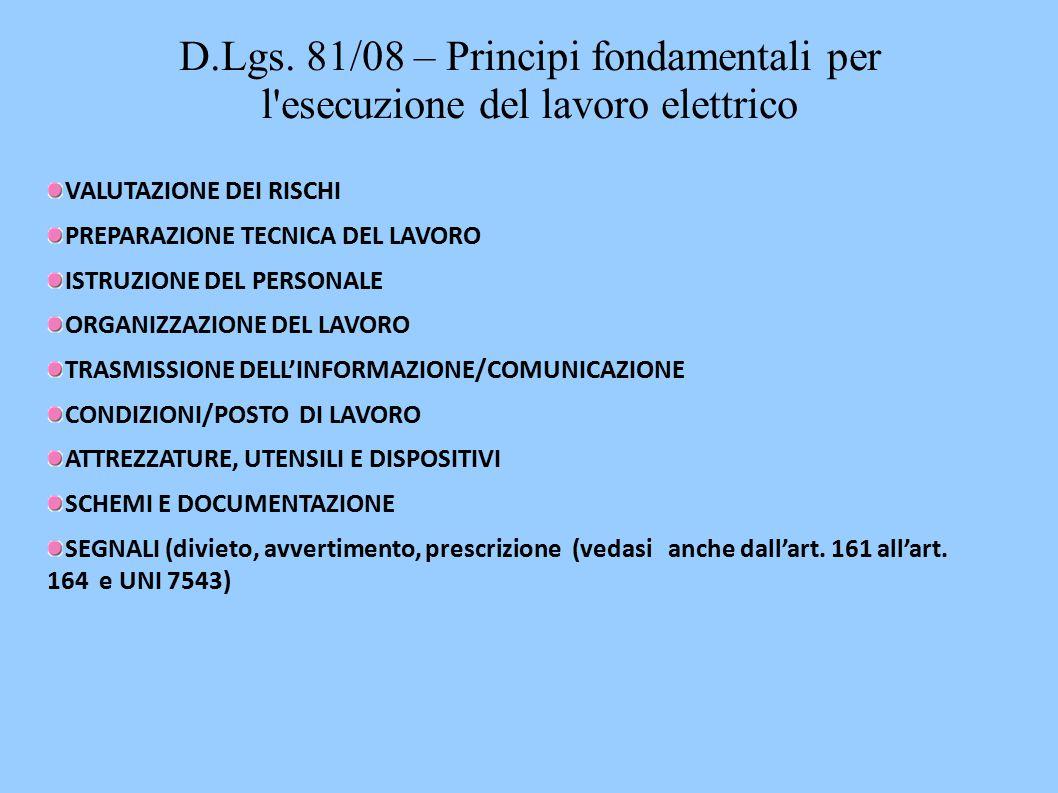 VALUTAZIONE DEI RISCHI PREPARAZIONE TECNICA DEL LAVORO ISTRUZIONE DEL PERSONALE ORGANIZZAZIONE DEL LAVORO TRASMISSIONE DELL'INFORMAZIONE/COMUNICAZIONE CONDIZIONI/POSTO DI LAVORO ATTREZZATURE, UTENSILI E DISPOSITIVI SCHEMI E DOCUMENTAZIONE SEGNALI (divieto, avvertimento, prescrizione (vedasi anche dall'art.