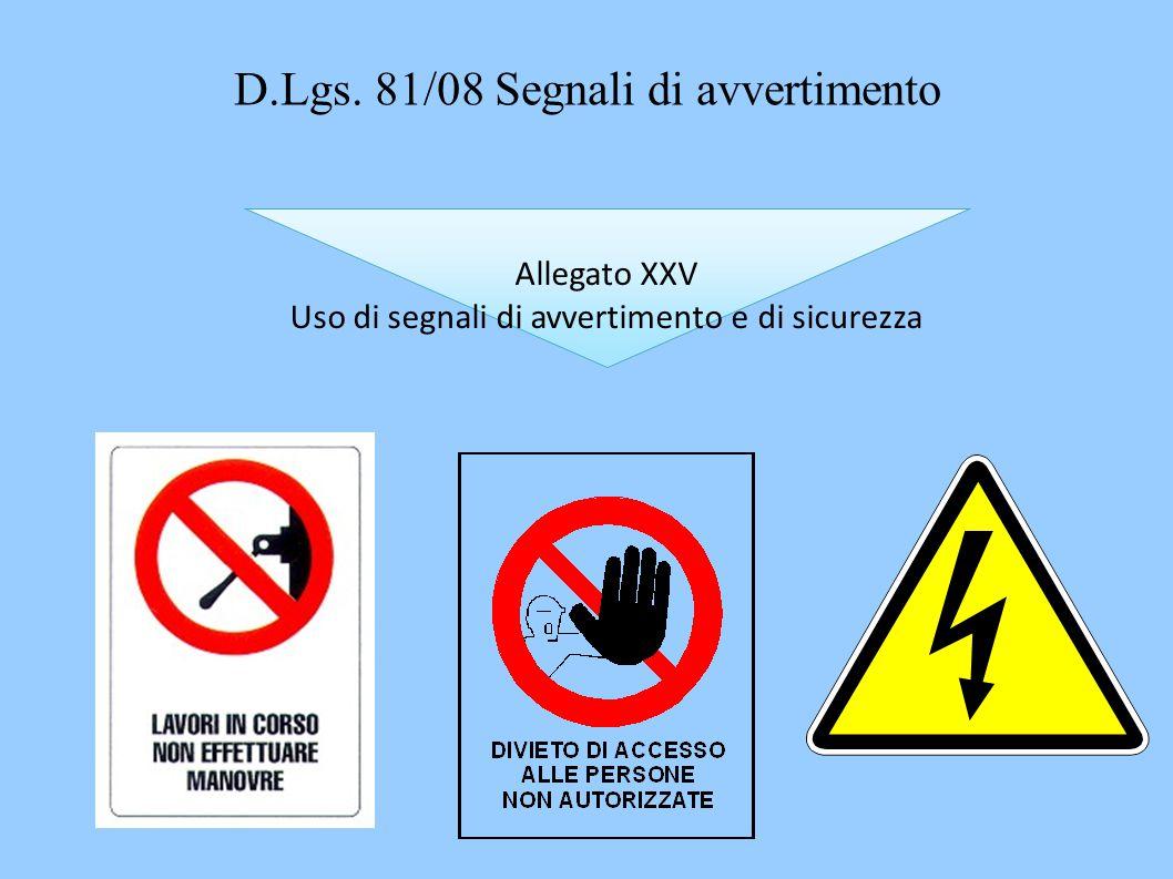 Allegato XXV Uso di segnali di avvertimento e di sicurezza D.Lgs. 81/08 Segnali di avvertimento