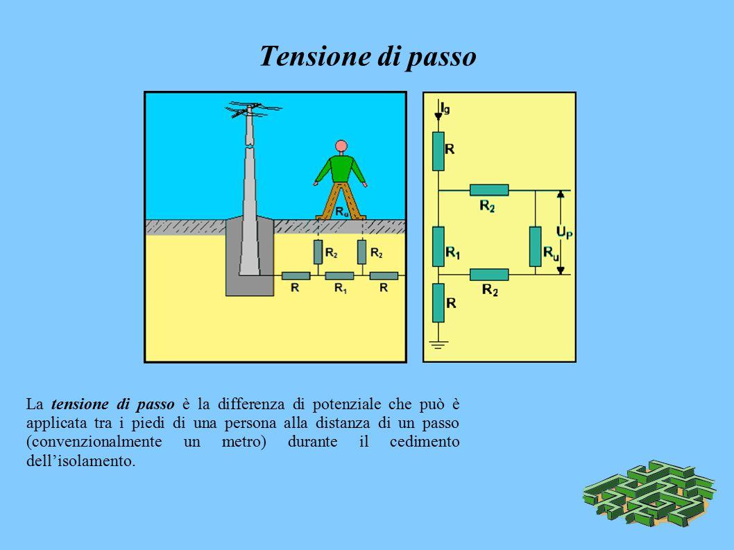 Tensione di passo La tensione di passo è la differenza di potenziale che può è applicata tra i piedi di una persona alla distanza di un passo (convenzionalmente un metro) durante il cedimento dell'isolamento.