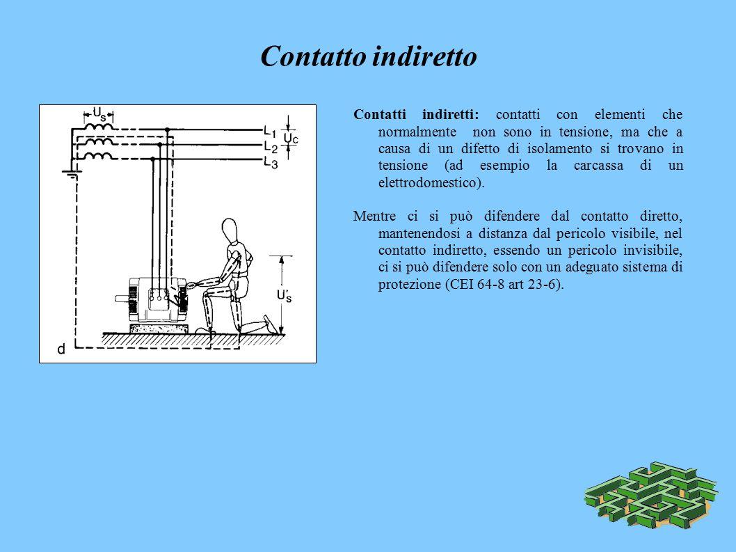Contatto indiretto Contatti indiretti: contatti con elementi che normalmente non sono in tensione, ma che a causa di un difetto di isolamento si trovano in tensione (ad esempio la carcassa di un elettrodomestico).