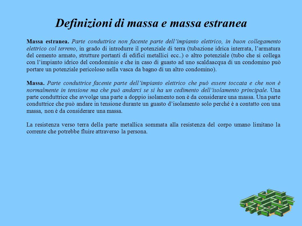 Definizioni di massa e massa estranea Massa estranea.