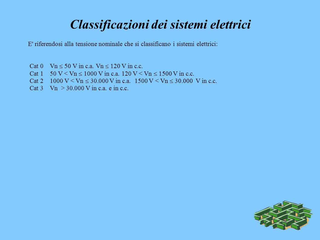 Classificazioni dei sistemi elettrici E riferendosi alla tensione nominale che si classificano i sistemi elettrici: Cat 0 Vn  V in c.a.