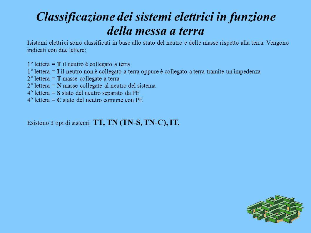 Classificazione dei sistemi elettrici in funzione della messa a terra Isistemi elettrici sono classificati in base allo stato del neutro e delle masse rispetto alla terra.