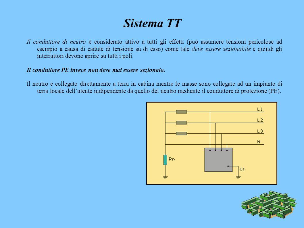 Sistema TT Il conduttore di neutro è considerato attivo a tutti gli effetti (può assumere tensioni pericolose ad esempio a causa di cadute di tensione su di esso) come tale deve essere sezionabile e quindi gli interruttori devono aprire su tutti i poli.