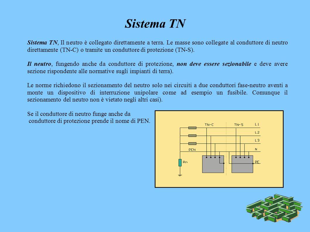 Sistema TN Sistema TN, Il neutro è collegato direttamente a terra.