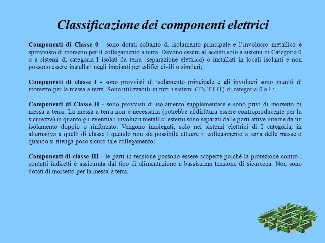 Classificazione dei componenti elettrici Componenti di Classe 0 - sono dotati soltanto di isolamento principale e l'involucro metallico è sprovvisto di morsetto per il collegamento a terra.