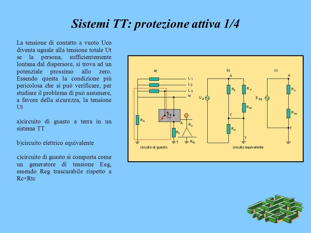Sistemi TT: protezione attiva 1/4 La tensione di contatto a vuoto Uco diventa uguale alla tensione totale Ut se la persona, sufficientemente lontana dal dispersore, si trova ad un potenziale prossimo allo zero.