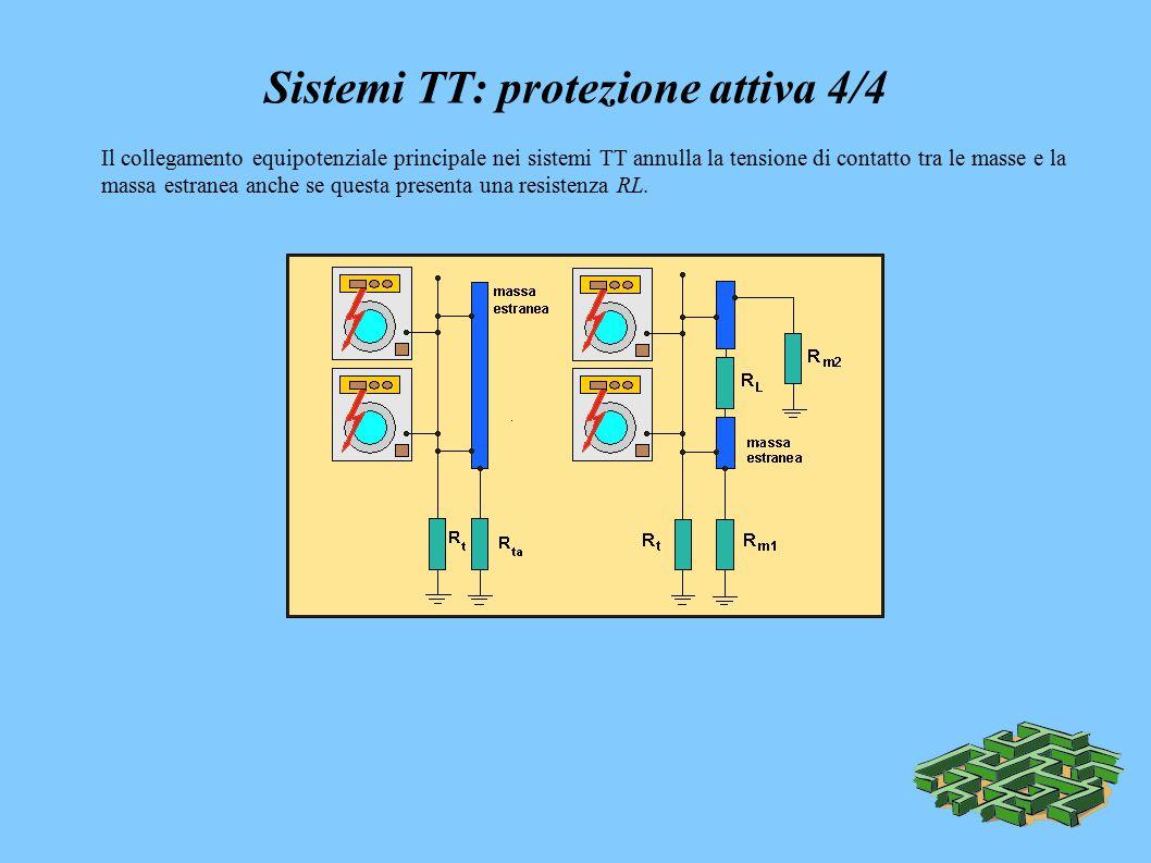 Sistemi TT: protezione attiva 4/4 Il collegamento equipotenziale principale nei sistemi TT annulla la tensione di contatto tra le masse e la massa estranea anche se questa presenta una resistenza RL.