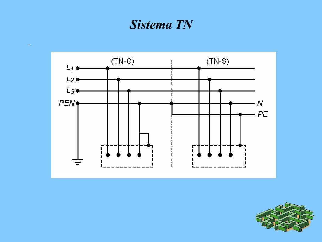 Sistema TN -