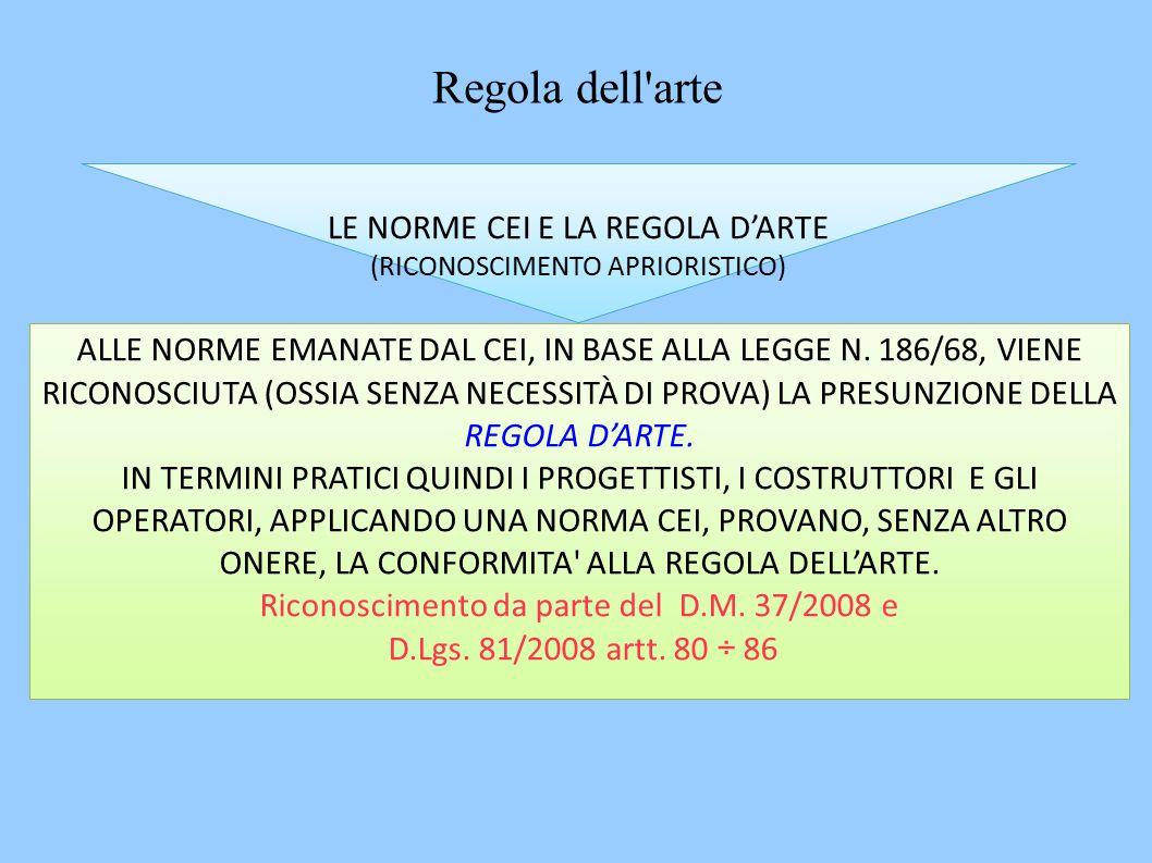 LE NORME CEI E LA REGOLA D'ARTE (RICONOSCIMENTO APRIORISTICO) ALLE NORME EMANATE DAL CEI, IN BASE ALLA LEGGE N.