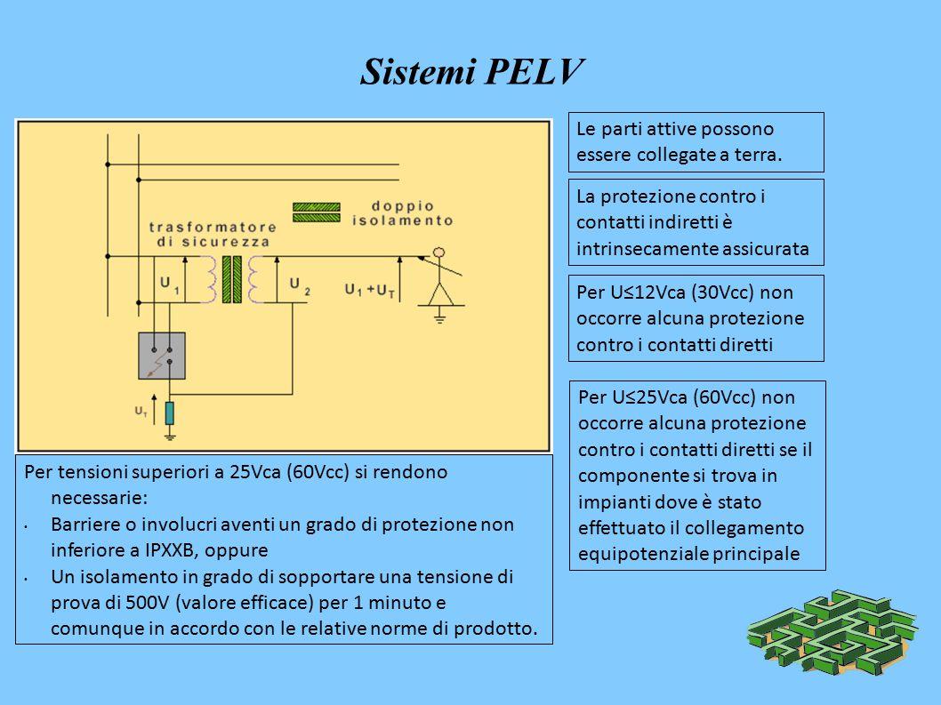 Sistemi PELV - Le parti attive possono essere collegate a terra.