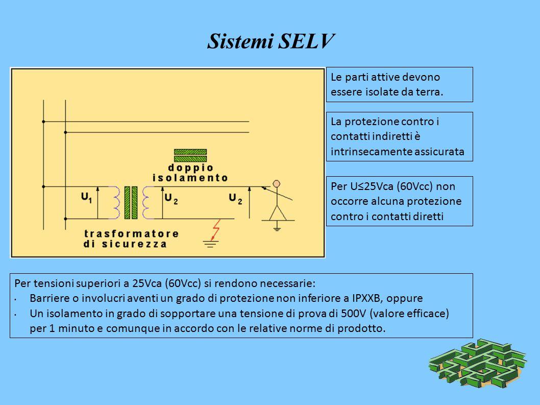 Sistemi SELV Le parti attive devono essere isolate da terra.