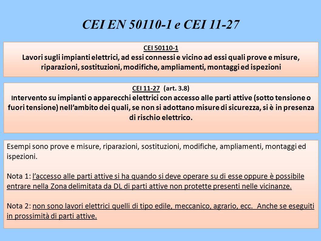 CEI 50110-1 Lavori sugli impianti elettrici, ad essi connessi e vicino ad essi quali prove e misure, riparazioni, sostituzioni, modifiche, ampliamenti, montaggi ed ispezioni CEI 11-27 (art.