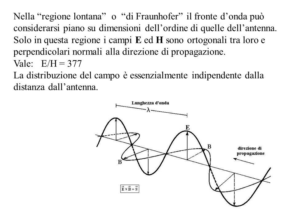 Nella regione lontana o di Fraunhofer il fronte d'onda può considerarsi piano su dimensioni dell'ordine di quelle dell'antenna.