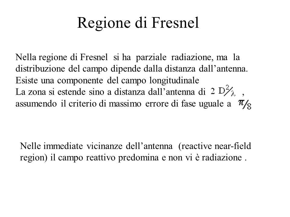 Regione di Fresnel Nella regione di Fresnel si ha parziale radiazione, ma la distribuzione del campo dipende dalla distanza dall'antenna.
