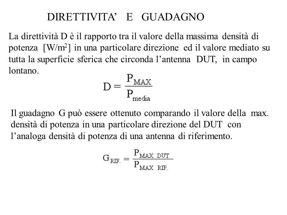 DIRETTIVITA' E GUADAGNO La direttività D è il rapporto tra il valore della massima densità di potenza [W/m 2 ] in una particolare direzione ed il valore mediato su tutta la superficie sferica che circonda l'antenna DUT, in campo lontano.