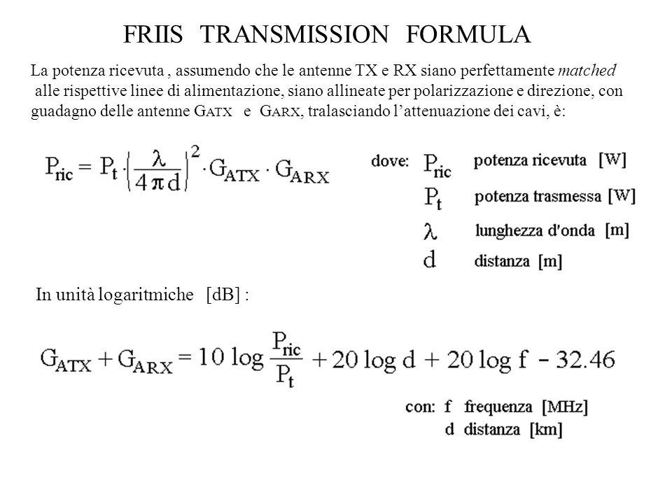 FRIIS TRANSMISSION FORMULA La potenza ricevuta, assumendo che le antenne TX e RX siano perfettamente matched alle rispettive linee di alimentazione, siano allineate per polarizzazione e direzione, con guadagno delle antenne G ATX e G ARX, tralasciando l'attenuazione dei cavi, è: In unità logaritmiche [dB] :
