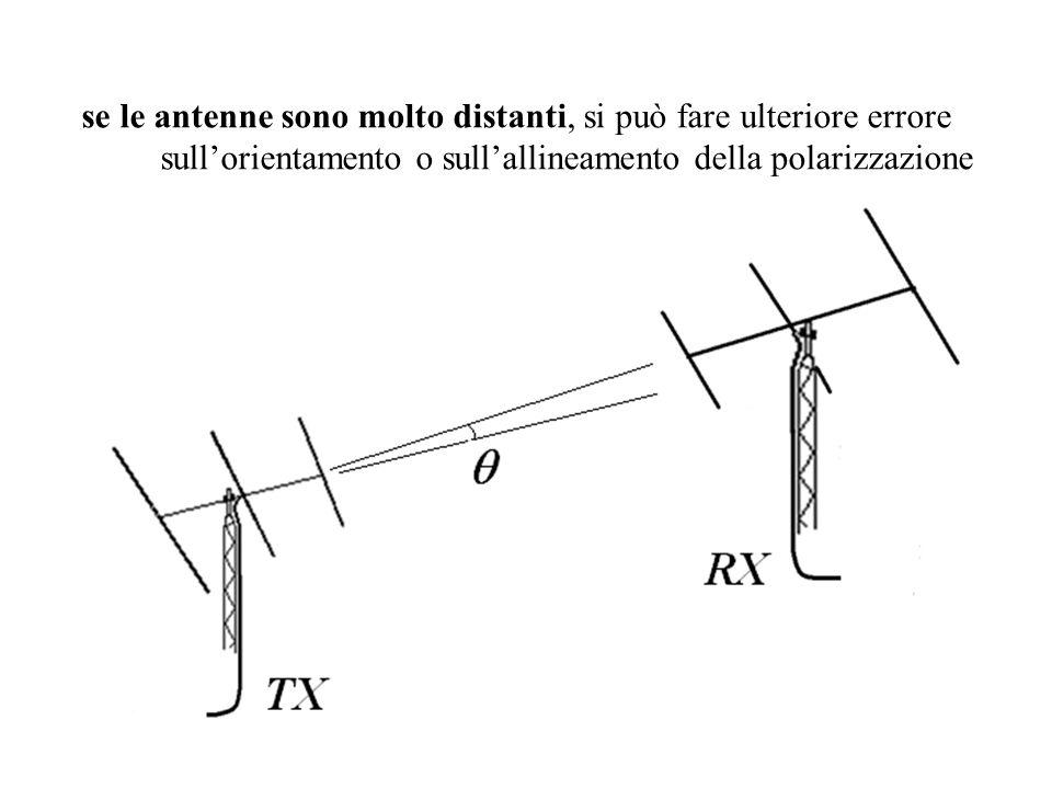 se le antenne sono molto distanti, si può fare ulteriore errore sull'orientamento o sull'allineamento della polarizzazione